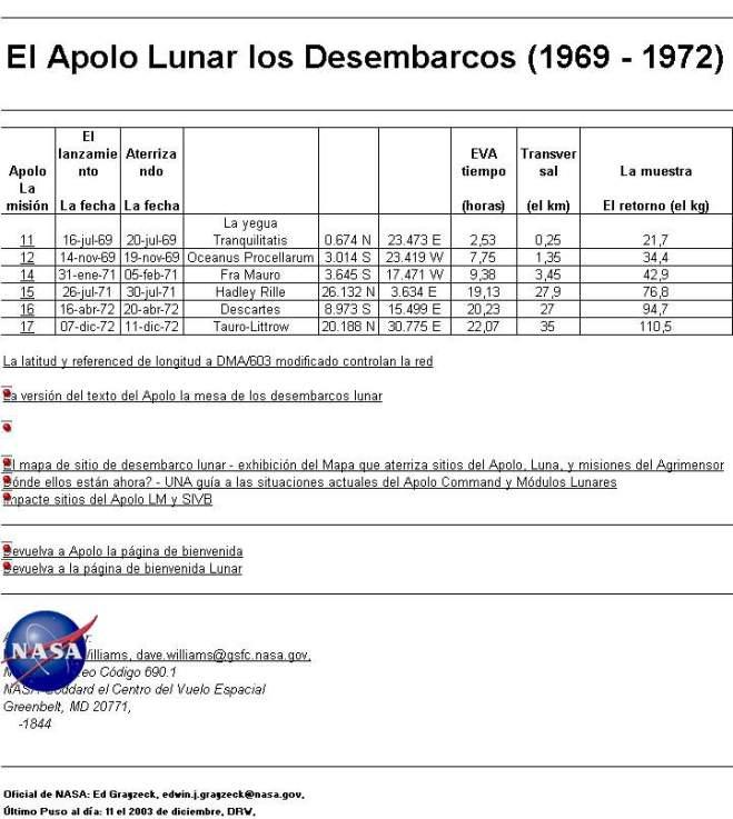 09-DESEMBARCOS EN LA LUNA POR APOLOS LUNARES