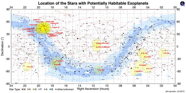 exoplanetas-habitables