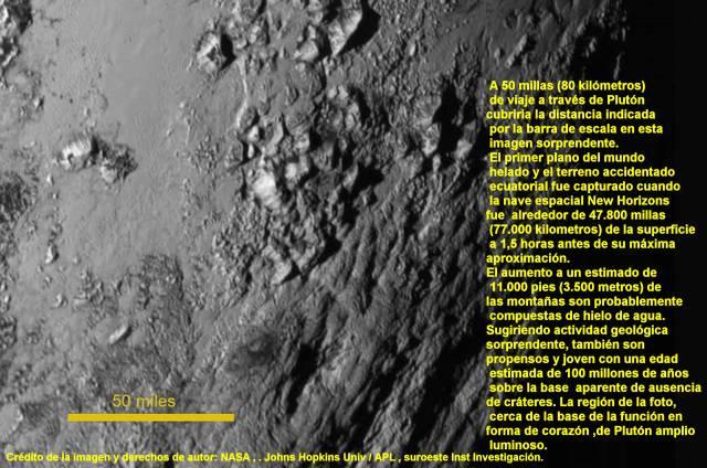 Pluton y 50 millas de montañas