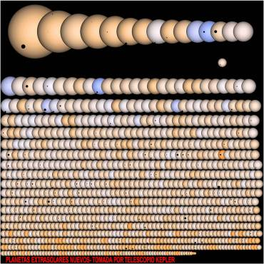 KeplerSunsPlanet y sus planetas (huevos)