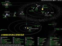 La humanidad explora sistema solar