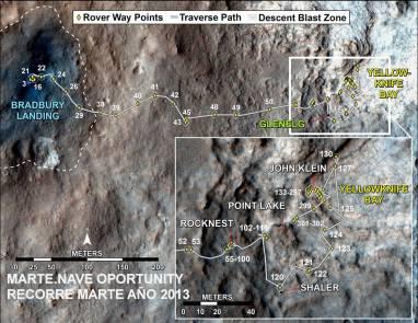 MARTE-Nave Oportunity recorriendo año 2013