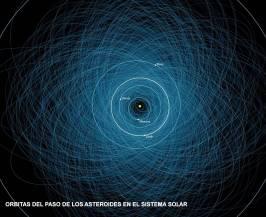ORBITAS DEL PASO DE LOS ASTEROIDES