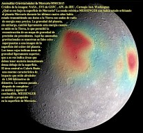 Anomalías Gravitacionales de Mercurio 05-05-2015