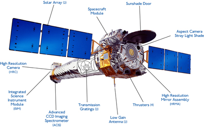 chandra-observatorio-x-ray