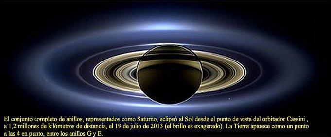 Conjunto completo de anillos eclip al sol