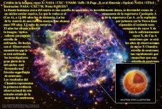 Enfriamiento de la estrella de neutrones