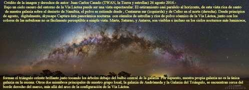 Los conjuntos de la Vía Láctea
