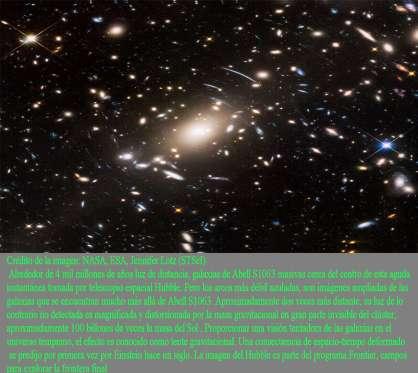Racimo de galaxias Abell S1063 y más allá