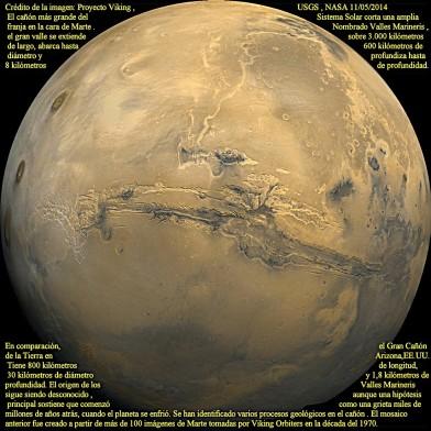 Valles Marineris-El Gran Cañón de Marte