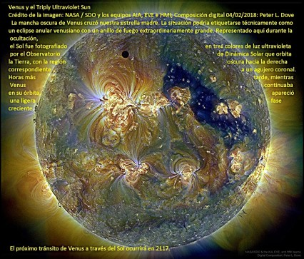 VENUS Y EL TRIPLE ULTRAVIOLETA SOLAR