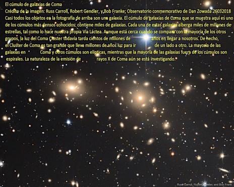 Cumulo de Galaxias en Coma