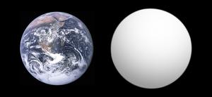 Exoplanet_Comparison_Kepler-186_f
